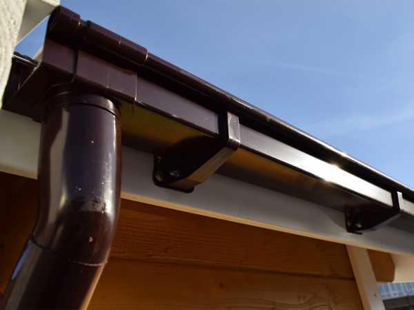 Kastenrinnenset Gr. 4 für Flachdachhäuser